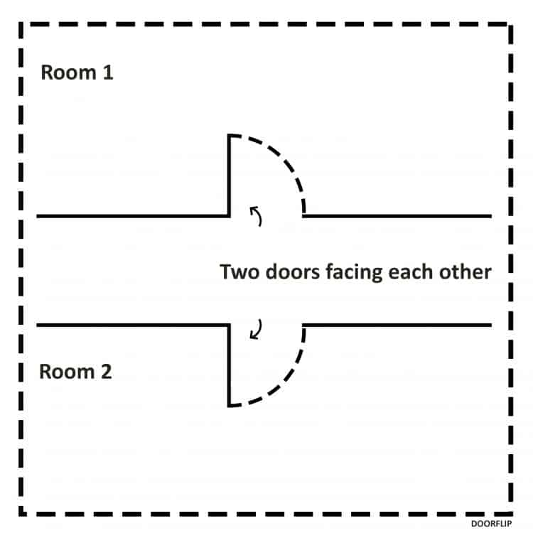 two doors facing each other